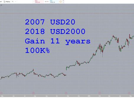 Kaedah perdagangan saham