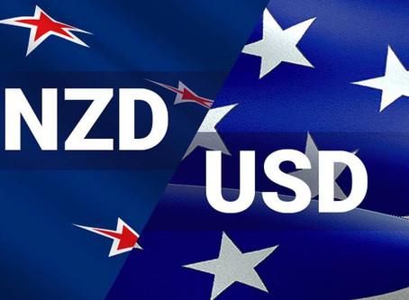 Trade idea nzdusd 21/4/2020