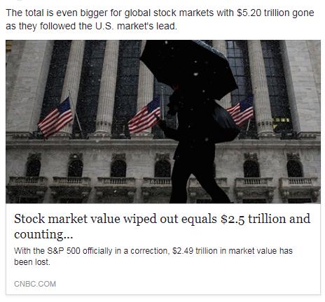 Market Outlook Dow Jones Bearish