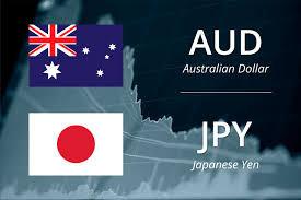 Trade idea audjpy 16/4/2020