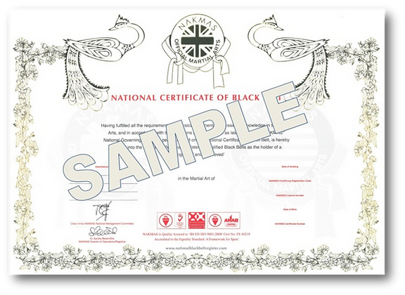 Replacement KUP certificates