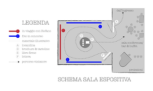 schema sala espositiva.png