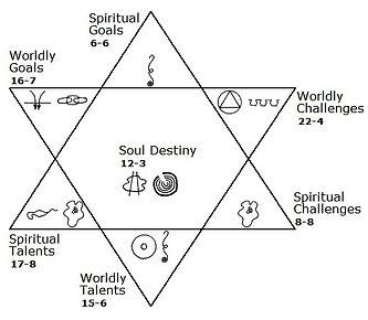 Soul Plan Star Image 1.jpg