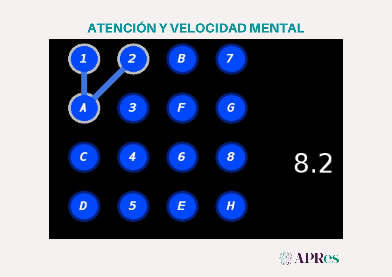 Atención y velocidad mental
