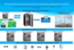 Презентация UA-SYSTEMS екологічний моніт