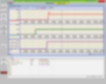 Тимофеевская УКПГ графики параметров 071