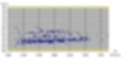 Промислово-дослідна експлуатація витратоміра-лічильника газу РГ‑ОНТ при вимірюванні багатофазного потоку із свердловини ГКР