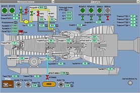 Система автоматичного управління газоперекачувальним агрегатом САУ ГПА