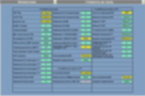 Мнемосхема діагностики САУ ГПА серії КМ