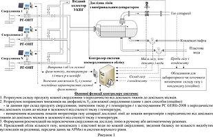 Вимірювання багатофазних потоків вуглеводнів витратомірами-лічильниками газу РГ-ОНТ