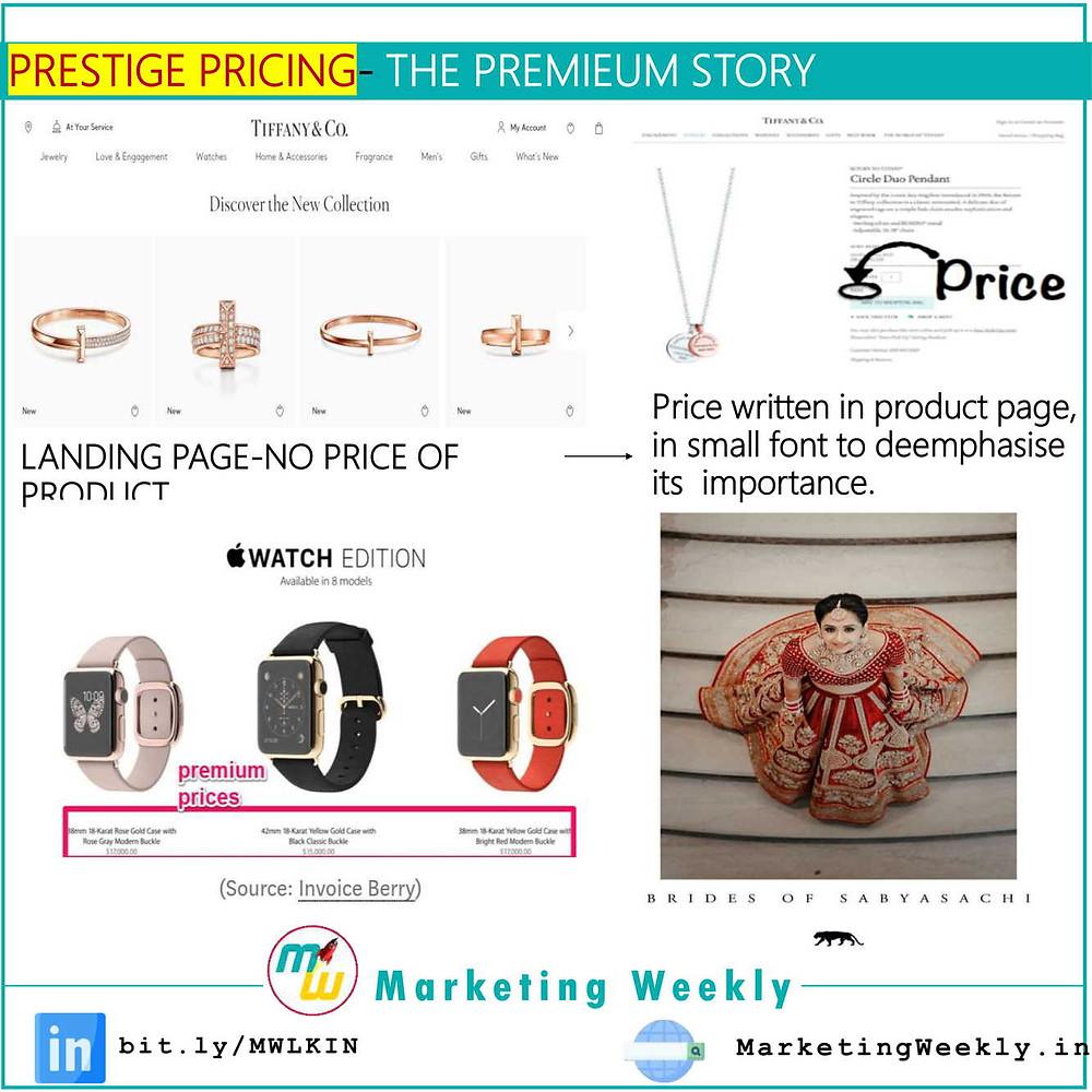 Prestige Pricing- The Premieum Story