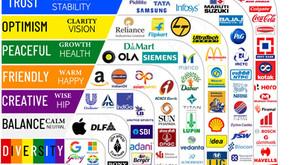 Analysing Logos of Indian brands