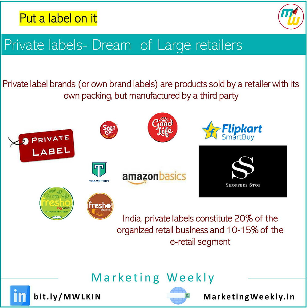 Private labels - Dream of large retailers