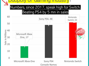 Can Nintendo break the duopoly of Gaming Industry?