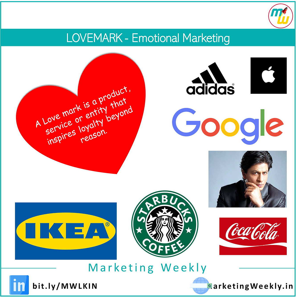 LOVEMARK - Emotional Marketing