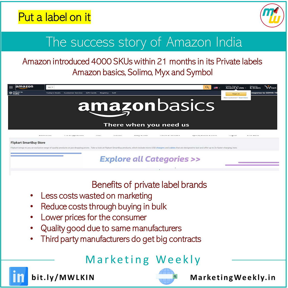 The success story of Amazon India