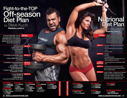 ALLMAX Article Spread