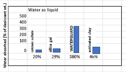 Water as Liquid.png