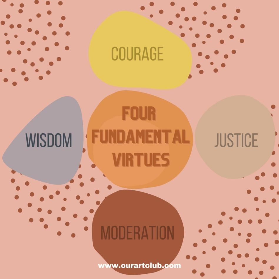 The four fundamental virtues