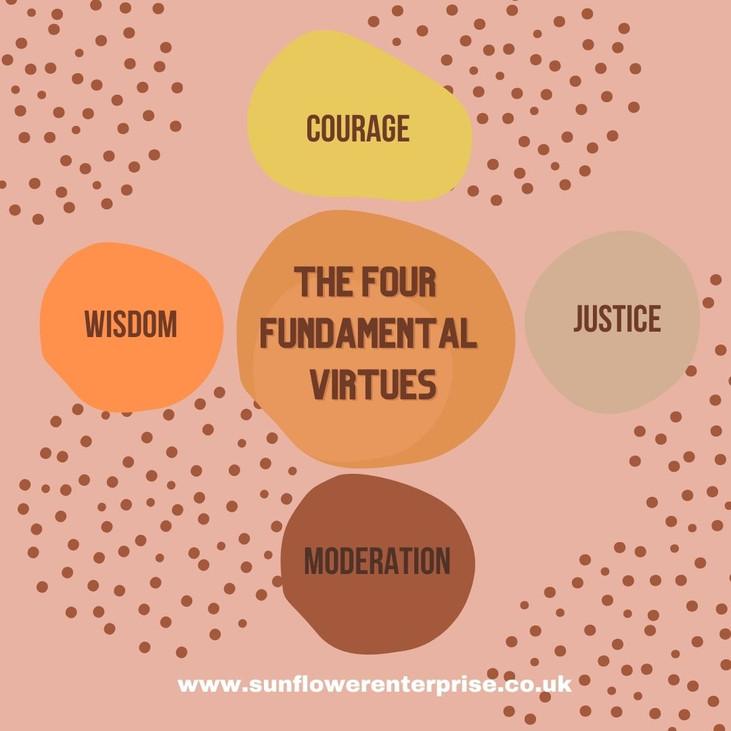 Four Fundamental Virtues.jpeg