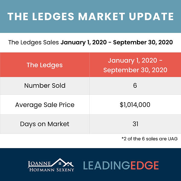 JHS_Ledges Market Update.jpg