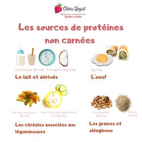 Les qualités de protéines