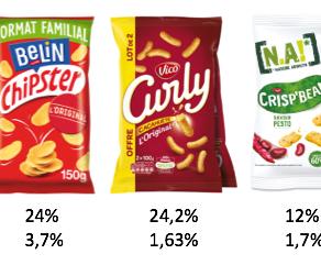 Les chips du pique-nique