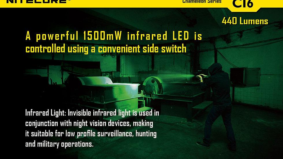 Nitecore Surveillance Products