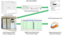 OnShip-Request Workflow png.PNG