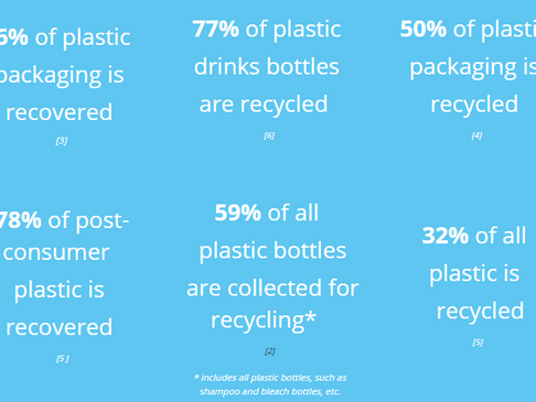 Is Refill The New Recycle?