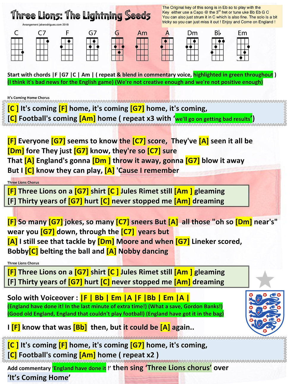 Ok there are loads of versions out there of this classic but never in the right key or with easy chords ! I'm hoping this will help ! Enjoy and come on England !