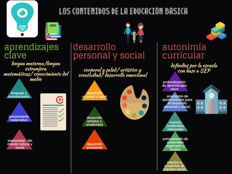 El nuevo modelo educativo de México 2017. En una imagen.