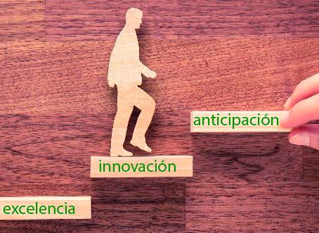 Claves para la competitividad de las instituciones educativas.
