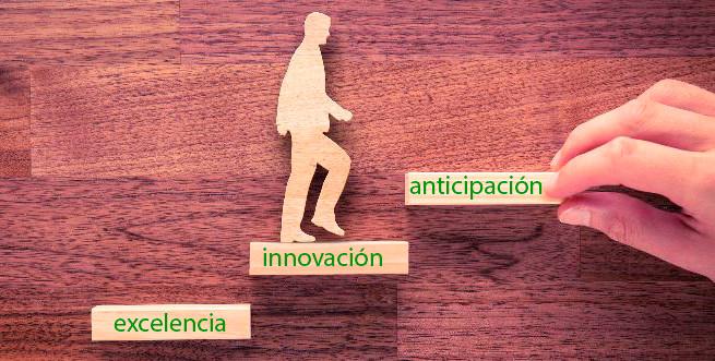 excelencia, innovación y anticipación. Caty Luna Minutti. el blog de educación. PROGRENTIS MÉXICO