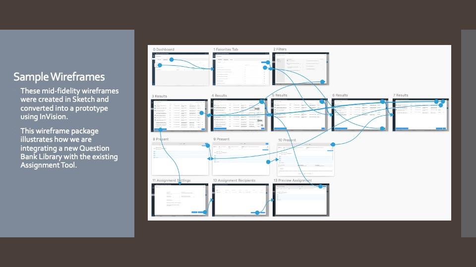 Sample Wireframes