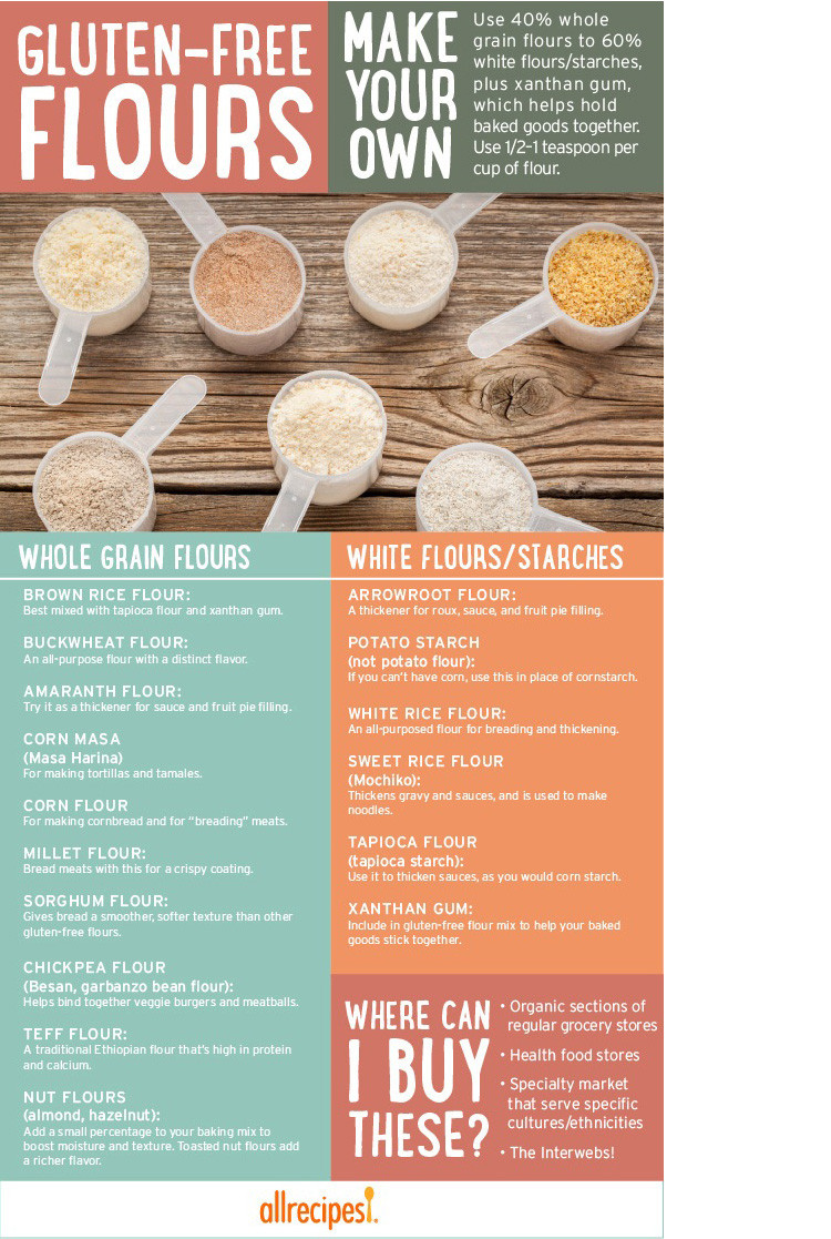 A handy chart that will help you make your own gluten free flour mix.