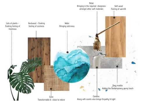Material diagram - scene creation.jpg