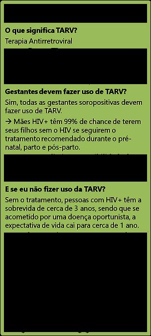 Fases, detecção e tratamento do HIV