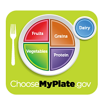 plate portion chart
