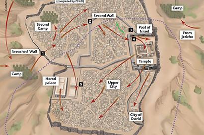 The Siege of Jerusalem