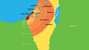 Rocket Range from Gaza 2