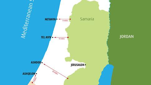 Israel's Narrow Waist-line