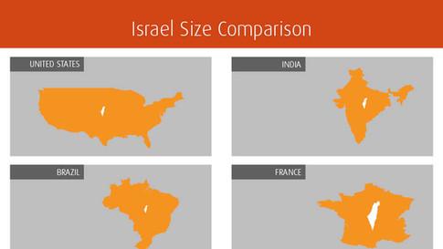 השוואת שטח ישראל בעולם.jpg