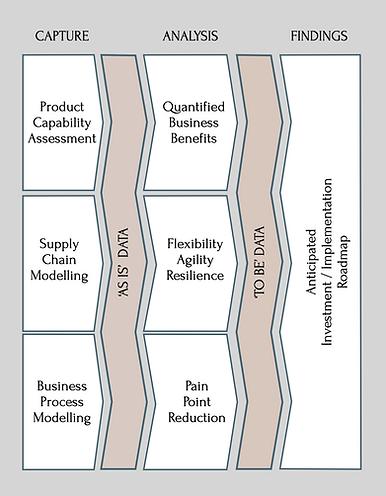 PATRIAS framework.png