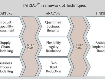 PhD, PATRIAS and thanks