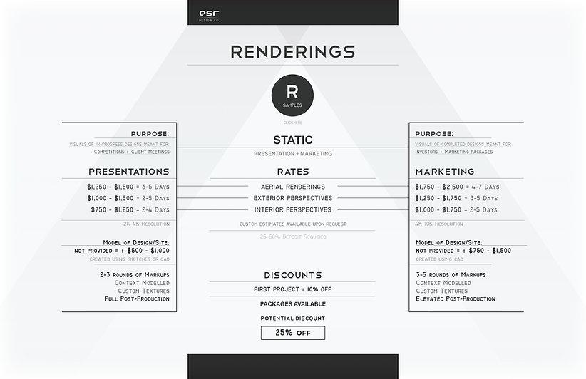 ESR-Rates_RENDERING