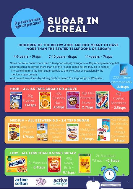 Sugar in Cereal.jpg