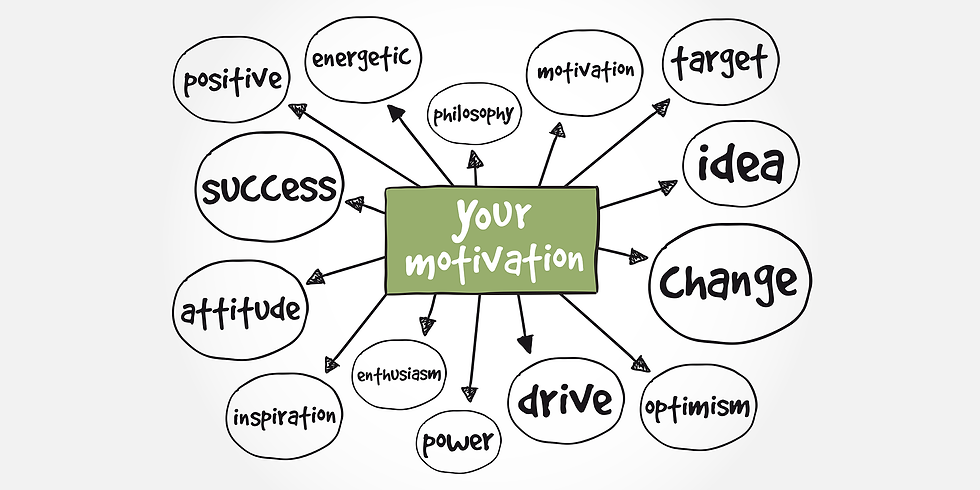 Motivational Map Sketch.png