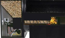 how a pellet grill works.jpg