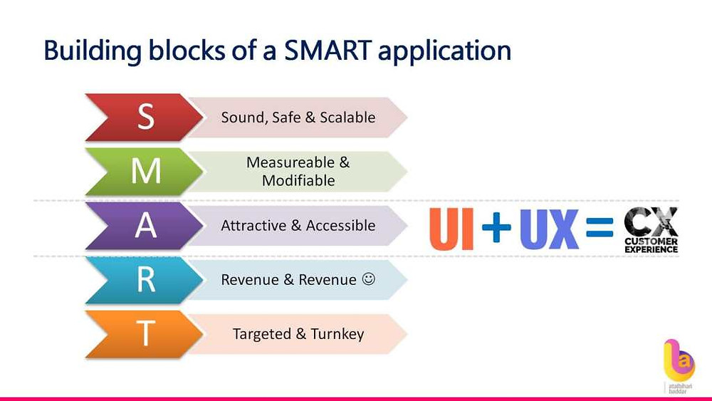 SMART Application - Atalbihari Baddar